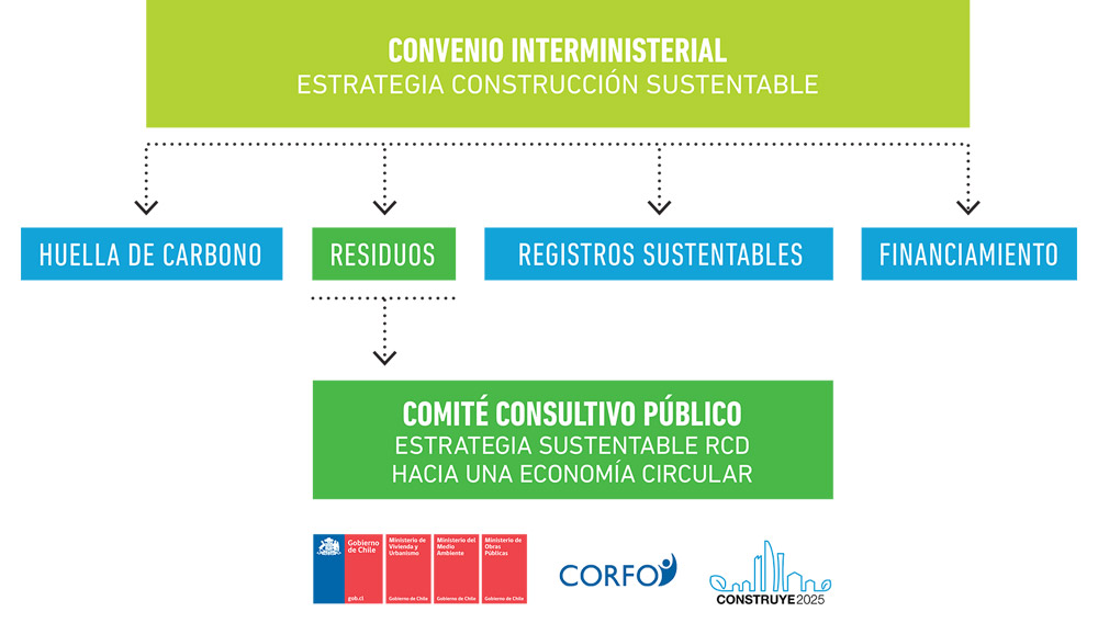 convenio interministerial